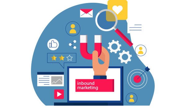 Critical components of inbound marketing campaigns